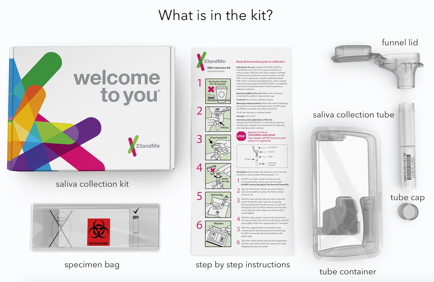 23andMe Kit Review